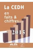 La CEDH en faits & chiffres 2015